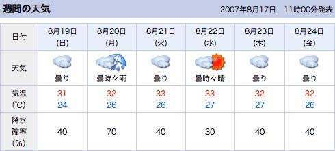 8月3週天気予報